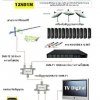 12SD1M (12SD TO 1DVB T) Modulator HD